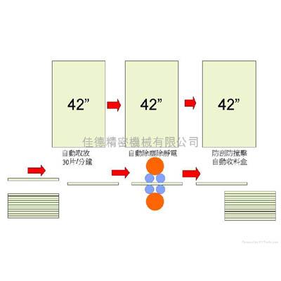 products/FAC-5000/FAC-5000-5.jpg