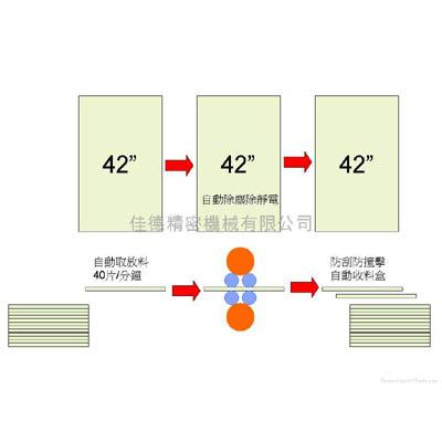 products/FAC-2000/FAC-2000-3.jpg